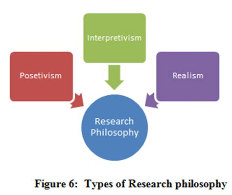 Essay on realism in education